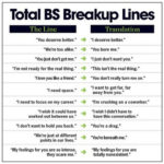 BS breakup