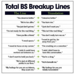 The Bad Breakups in Customer Experience