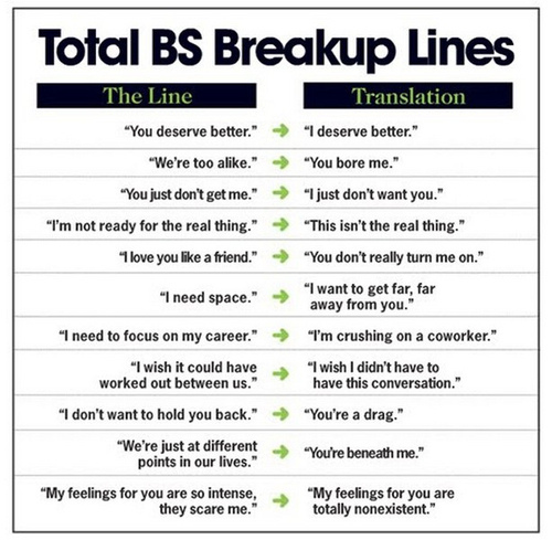 How To Deal With Bad Breakups