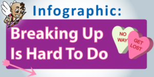 Infographic: Breaking Up is Hard To Do
