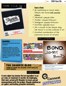 Sharpie's Customer Experience Innovation Case File - 360 Connext