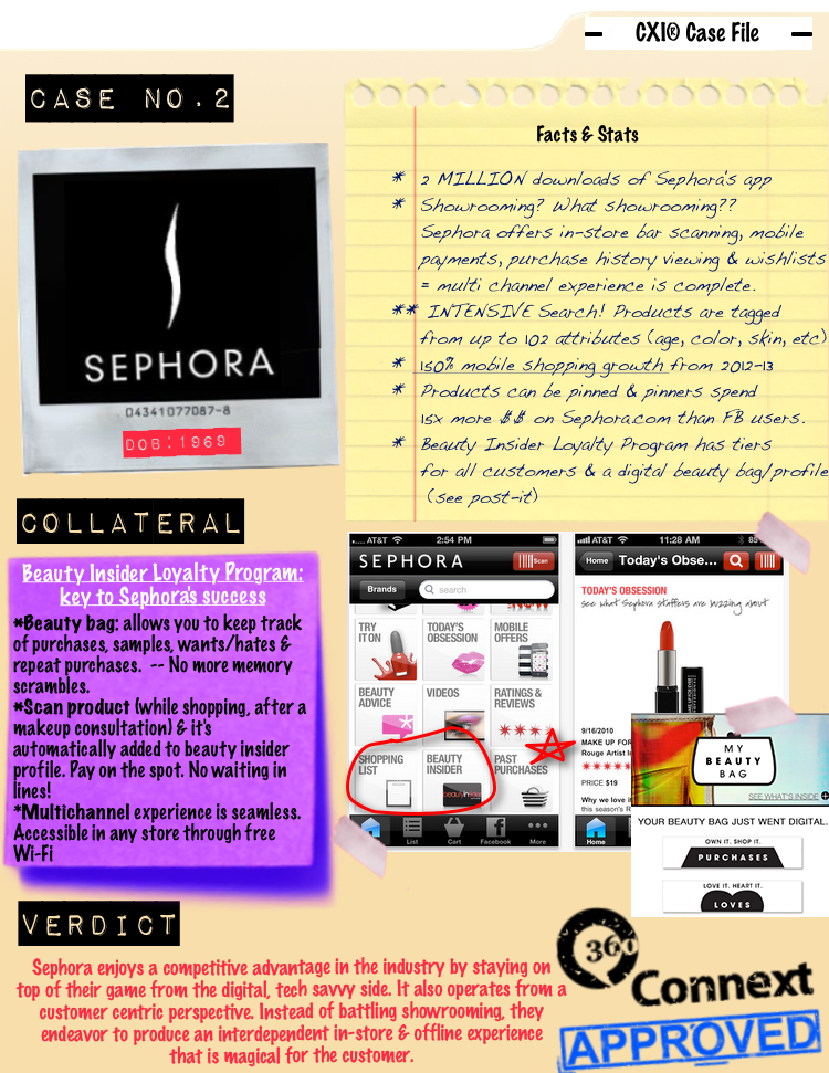 This customercentric focus and true investment in the overall customer experience means Sephora's Case File...