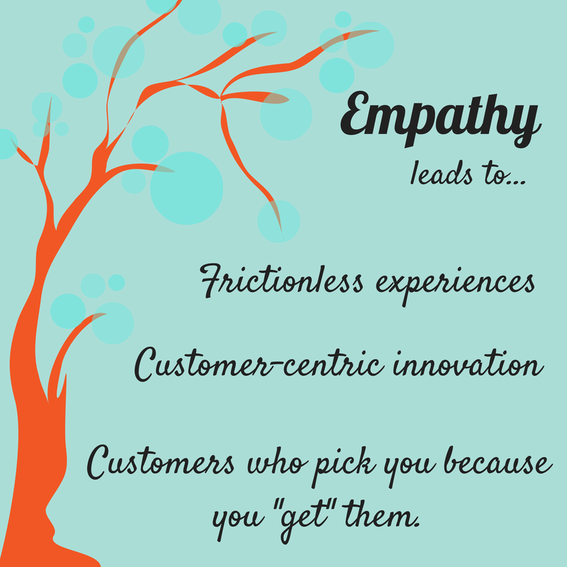 Why We Pay Premium for Customer Empathy - Customer Experience Consulting
