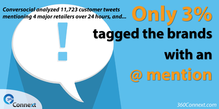 3_percent_tag_brands_mention