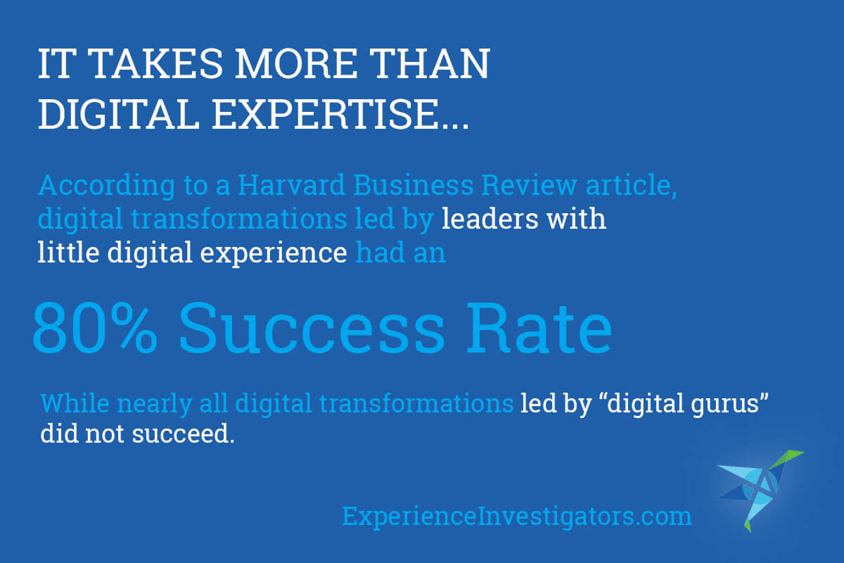 employee experience in digital transformation
