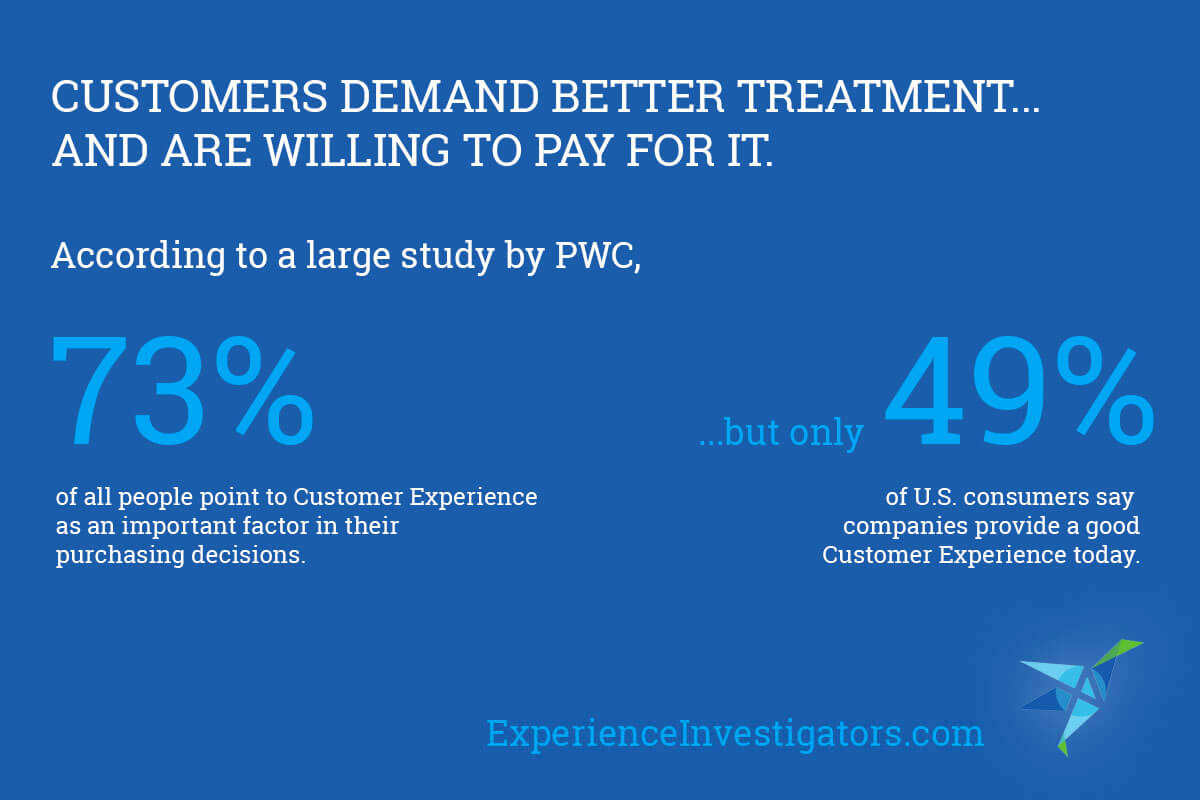 pwc study of CX for 2020 and beyond